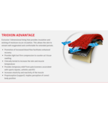 Thermoskin Adjustable thumb brace