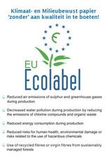 Doprollen doprol Euro Matic toiletpapier (Vendor compatibel)