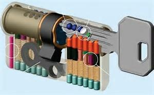 S2skg**s6 S2 Veiligheidscilinder 60 mm 30/30 Politie Keurmerk Veilig Wonen