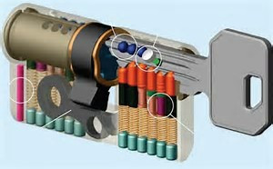 S2skg**s6 S2 Veiligheidscilinder  95 mm 60-35 3 sleutels Politie Keurmerk Veilig Wonen