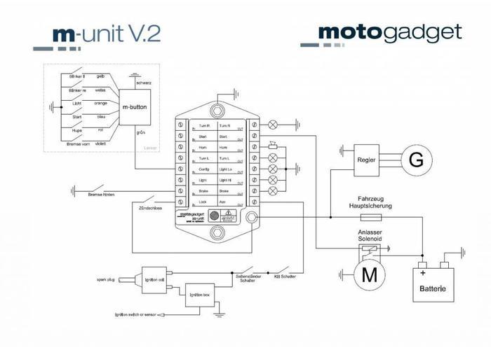 Motogadget M-Button