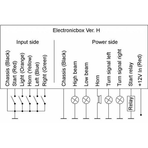 Elektronicbox versie H