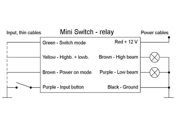 Mini koplamp relais