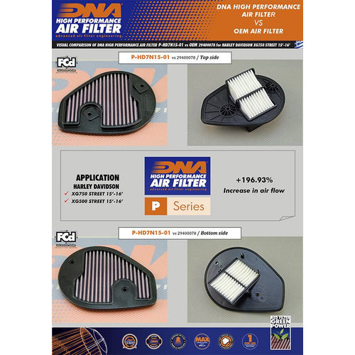 DNA Airfilter for H-D Street Models 15-16 P-HD7N15-01