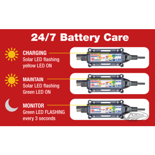 Tecmate 12V Solarmodul Ladegerät & Überwachungssystem