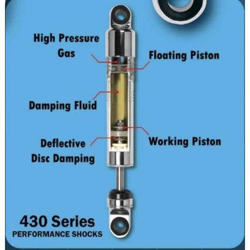 Progressive Suspension 430 Serie Achterschokbrekers voor 02-06 VRSCA; 04-06 VRSCB; 06-07 VRSCR; 2006 VRSCD (NU)