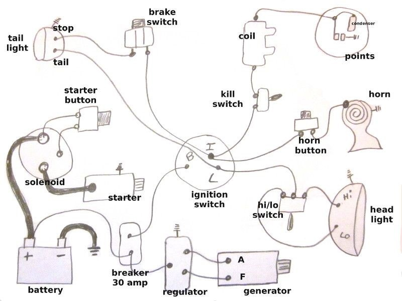 Blog Wiring Your Harley Chopper Com, Motorcycle Wiring Diagrams