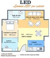 Quel est le nombre de lumen nécessaire par endroit?