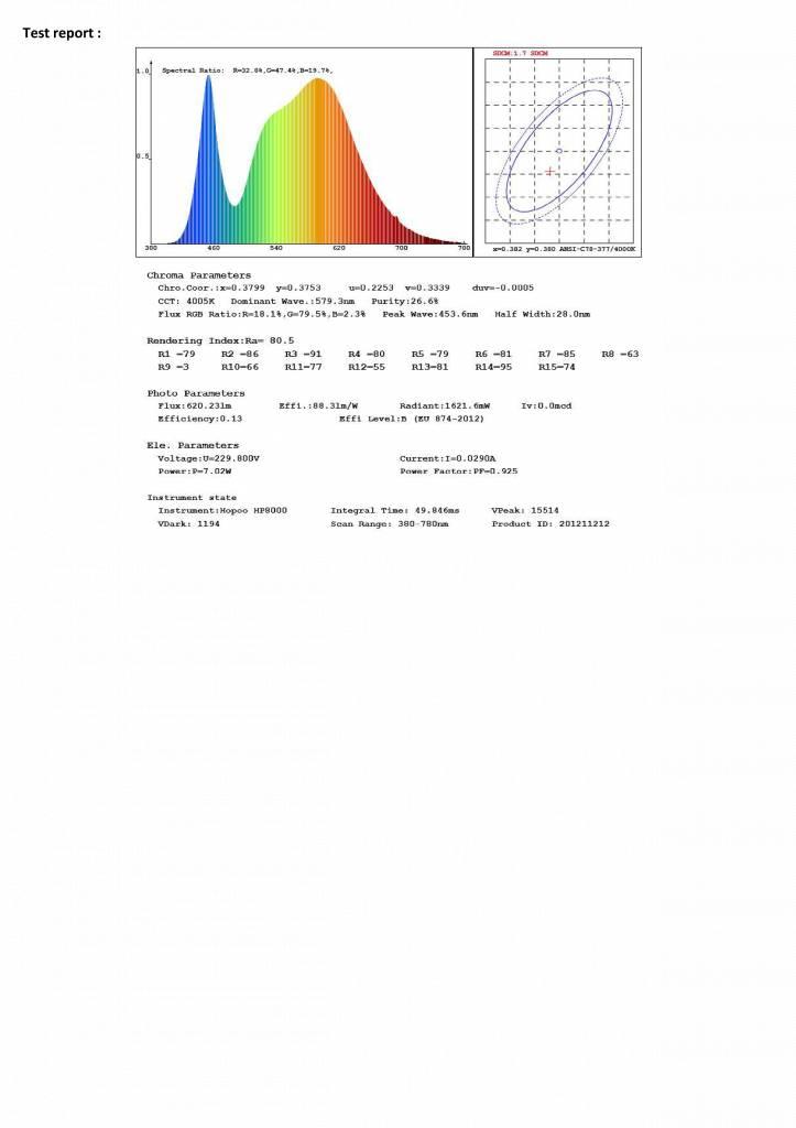 Able Planet: Spot LED Encastrable Orientable 7W IP44