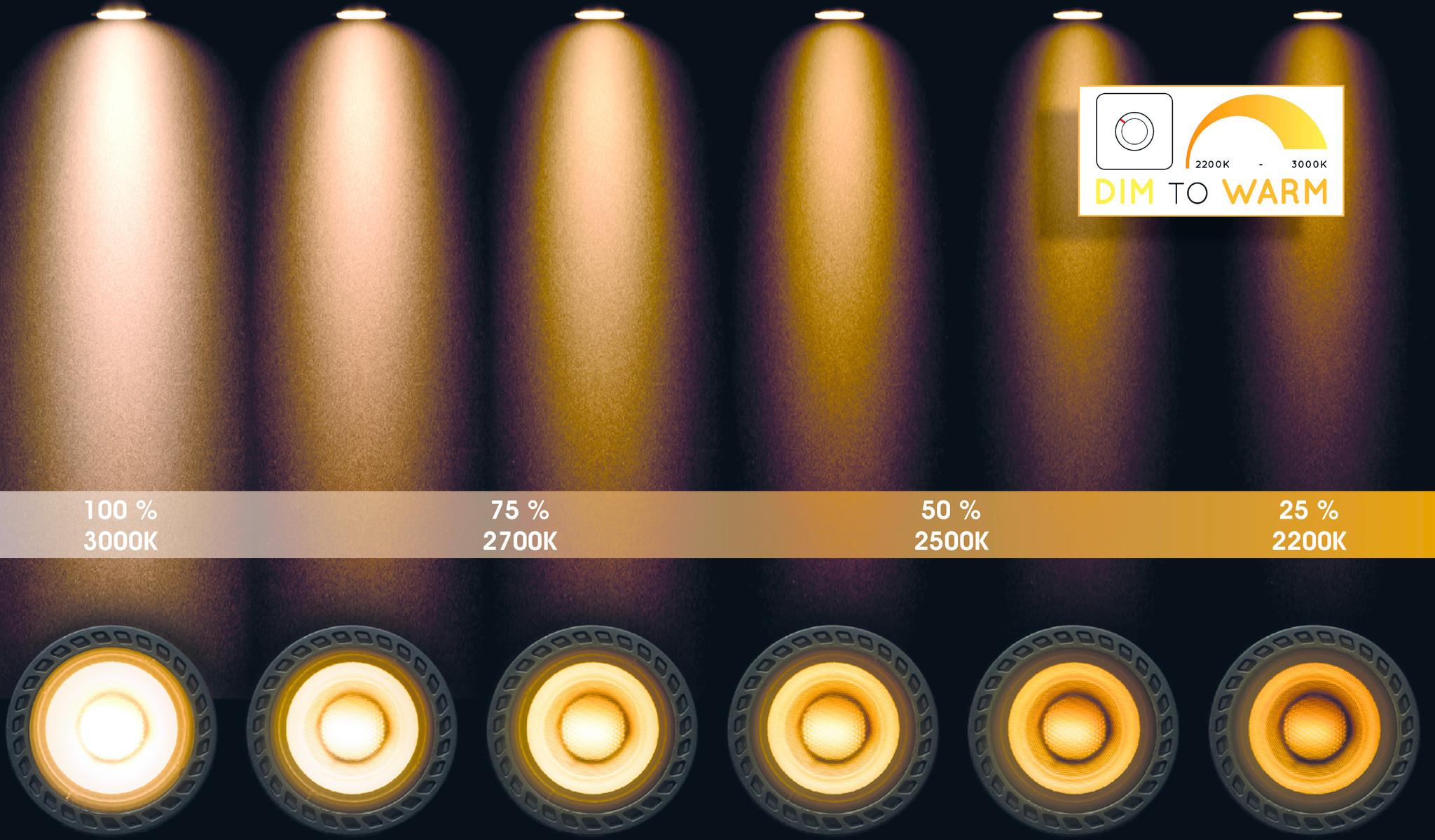 Dimmen van ledverlichting (dim-to-warm)