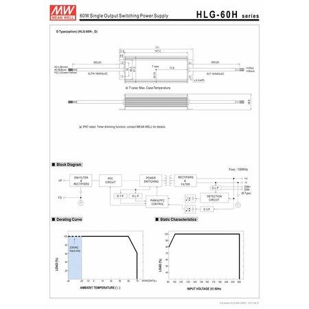LED driver Meanwell 0-60W IP65