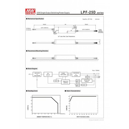 LED driver dimbaar Meanwell 0-25W 24V IP67