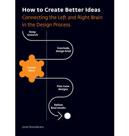 Joost Roozekrans How to Create Better Ideas