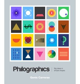 Genis Carreras Philographics ES
