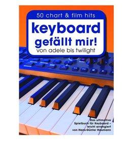 Bosworth Keyboard gefällt mir!