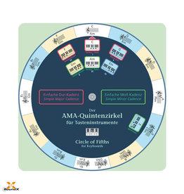 AMA Verlag AMA-Quintenzirkel für Tasteninstrumente