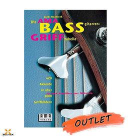 AMA Verlag Die AMA Bassgitarren-Grifftabelle