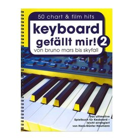 Bosworth Keyboard gefällt mir! 2