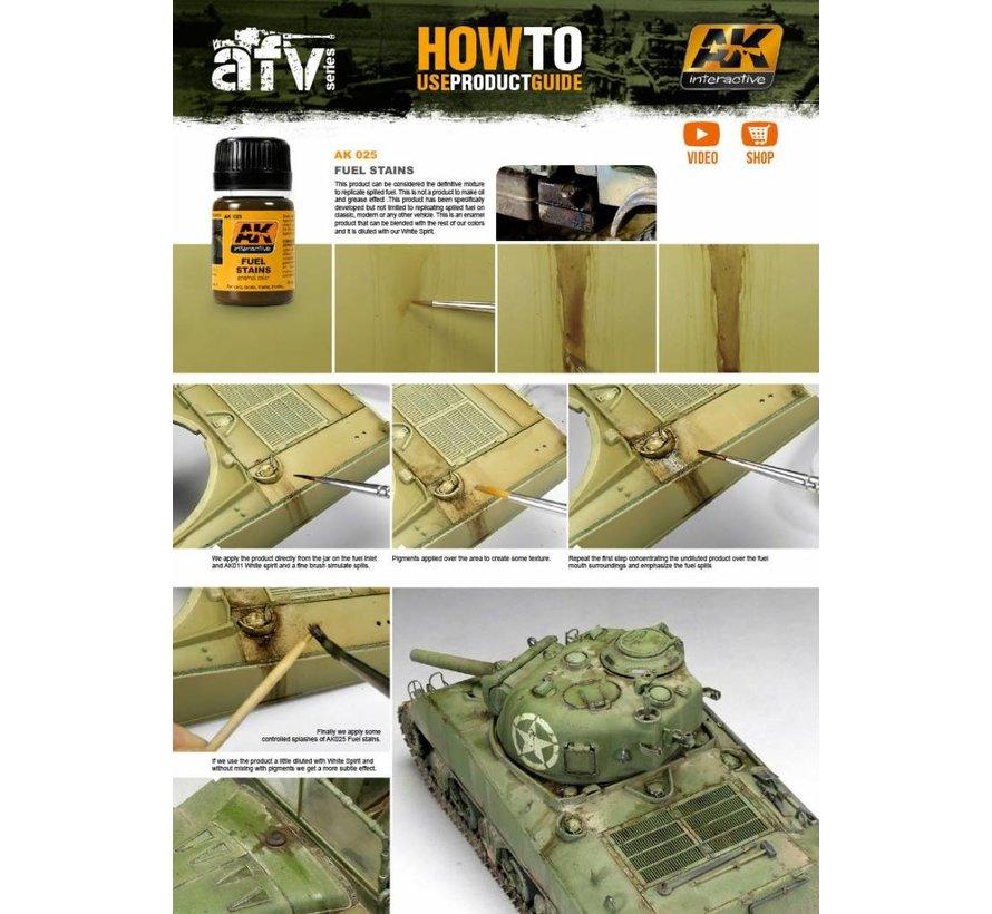 Fuel Stains - AK Weathering - 35ml - AK-025