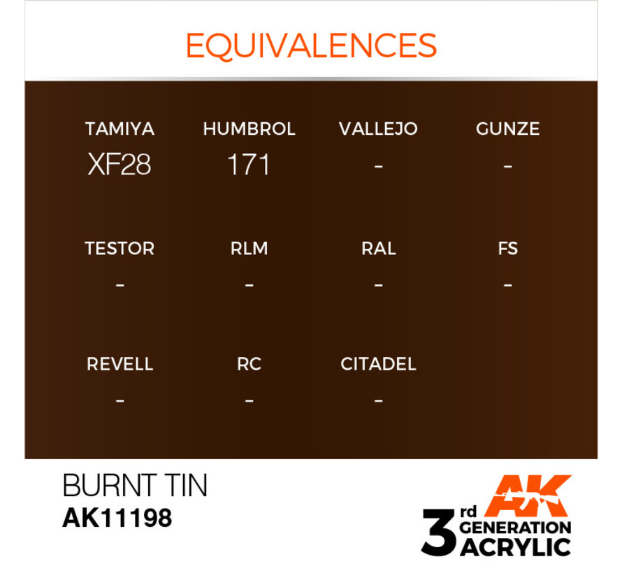Burnt Tin Metallic Modelling Colors - 17ml - AK11198