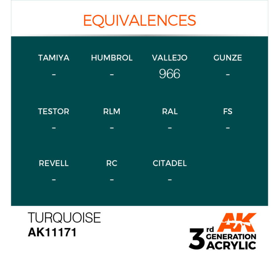 Turquoise Acrylic Modelling Colors - 17ml - AK11171