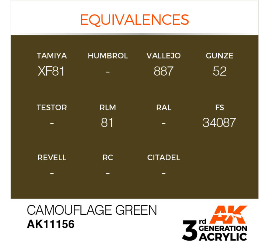 Camouflage Green Acrylic Modelling Colors - 17ml - AK11156