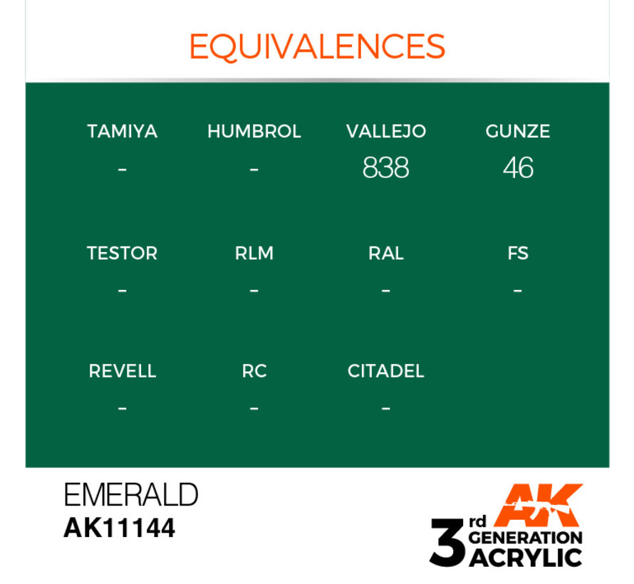 Emerald Acrylic Modelling Colors - 17ml - AK11144