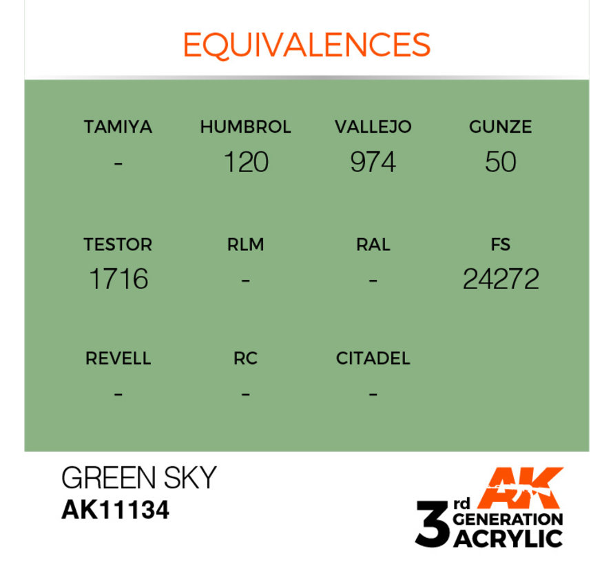 Green Sky Acrylic Modelling Colors - 17ml - AK11134