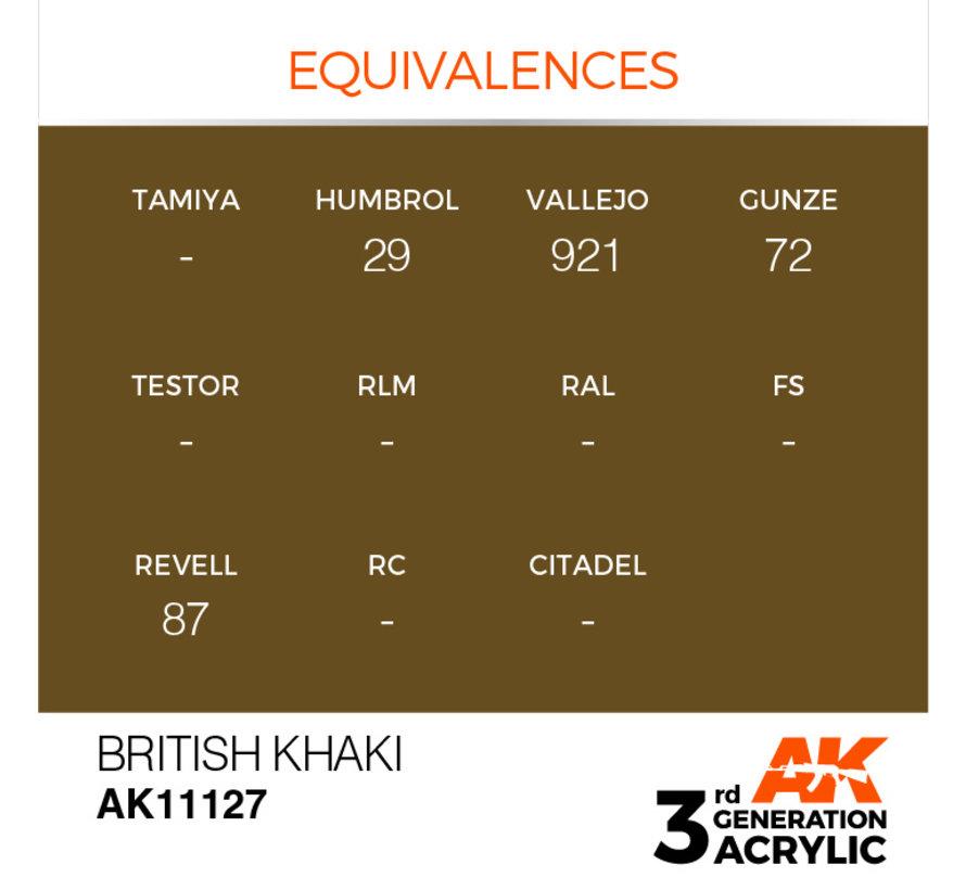 British Khaki Acrylic Modelling Colors - 17ml - AK11127