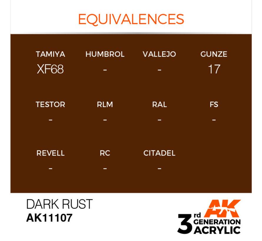 Dark Rust Acrylic Modelling Colors - 17ml - AK11107