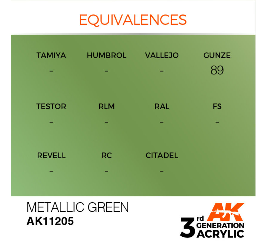 Metallic Green Metallic Modelling Colors - 17ml - AK11205