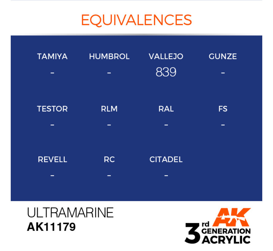 Ultramarine Acrylic Modelling Colors - 17ml - AK11179