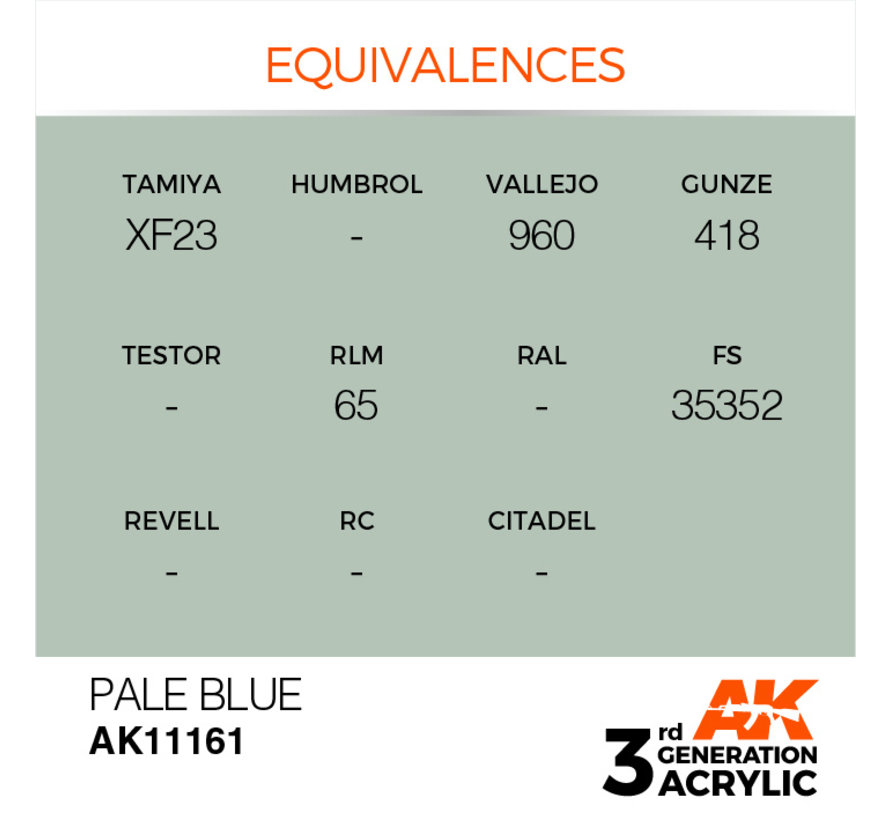 Pale Blue Acrylic Modelling Colors - 17ml - AK11161