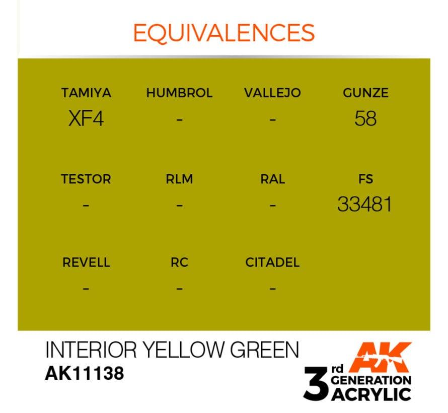 Interior Yellow Green Acrylic Modelling Colors - 17ml - AK11138