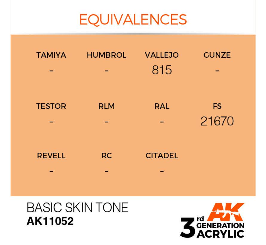 Basic Skin Tone Acrylic Modelling Colors - 17ml - AK11052