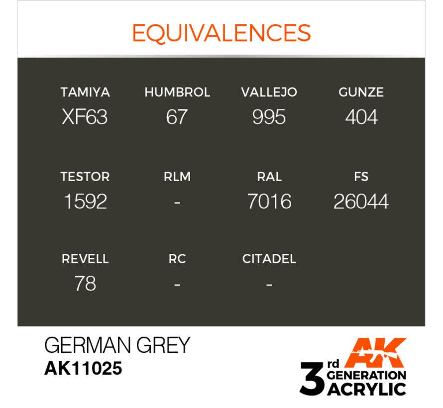 German Grey Acrylic Modelling Colors - 17ml - AK11025