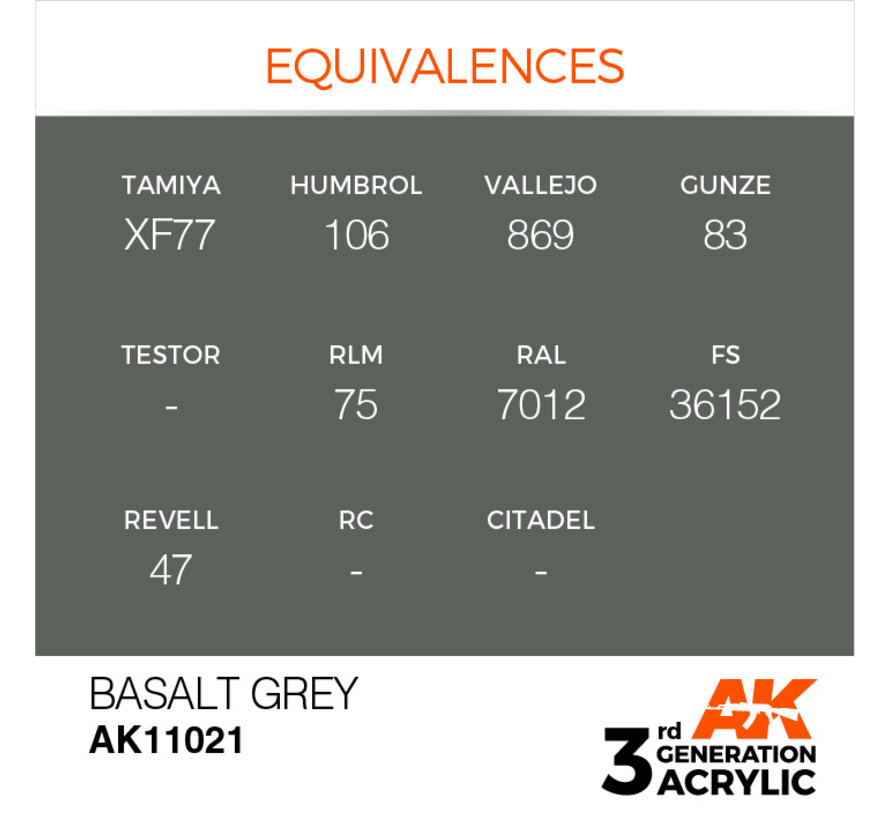 Basalt Grey Acrylic Modelling Colors - 17ml - AK11021