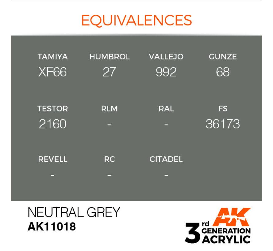 Neutral Grey Acrylic Modelling Colors - 17ml - AK11018