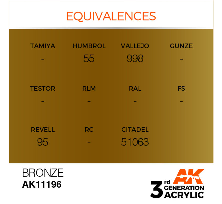 Bronze Metallic Modelling Colors - 17ml - AK11196