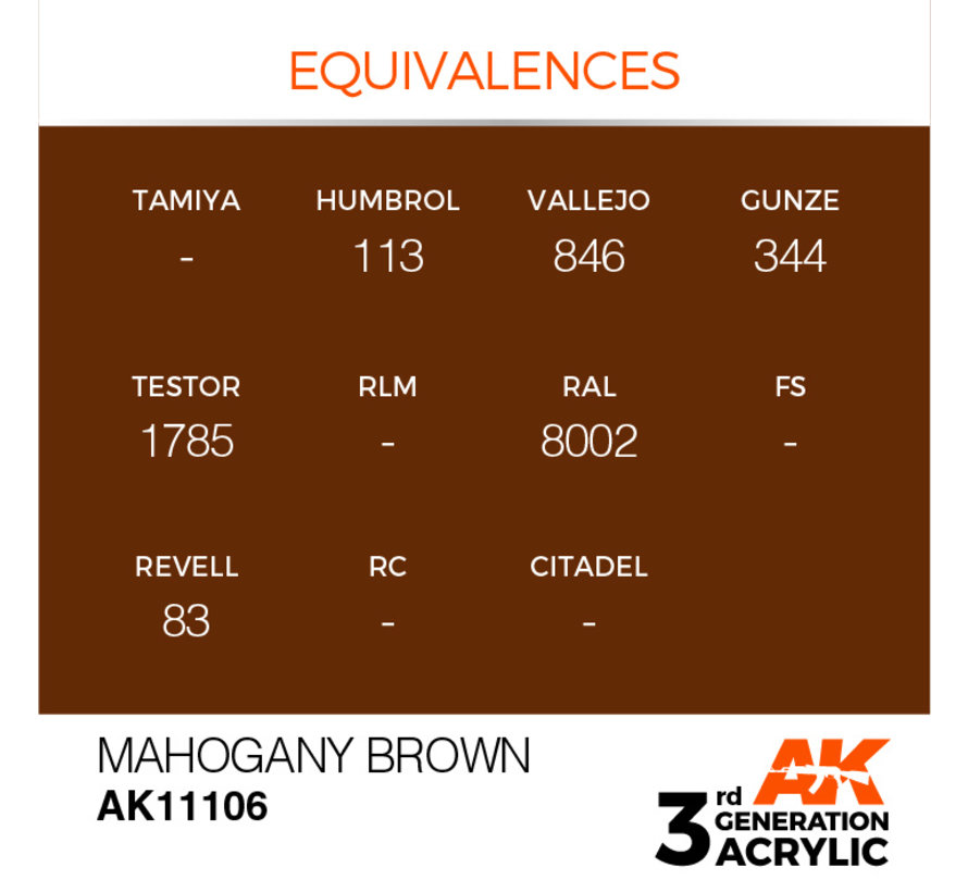 Mahogany Brown Acrylic Modelling Colors - 17ml - AK11106