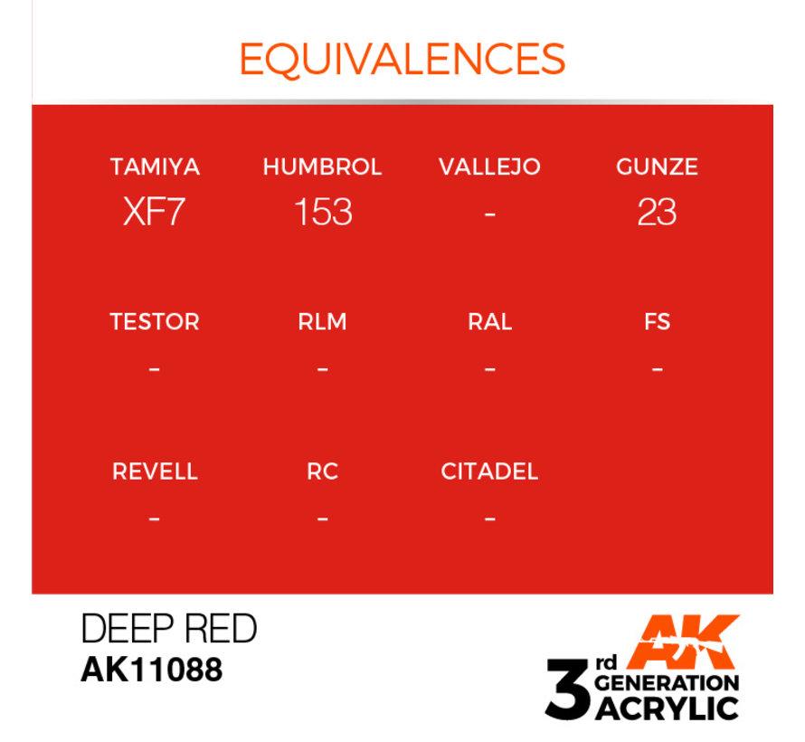 Deep Red Intense Modelling Colors - 17ml - AK11088