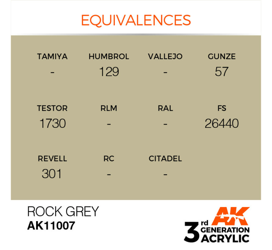 Rock Grey Acrylic Modelling Colors - 17ml - AK11007