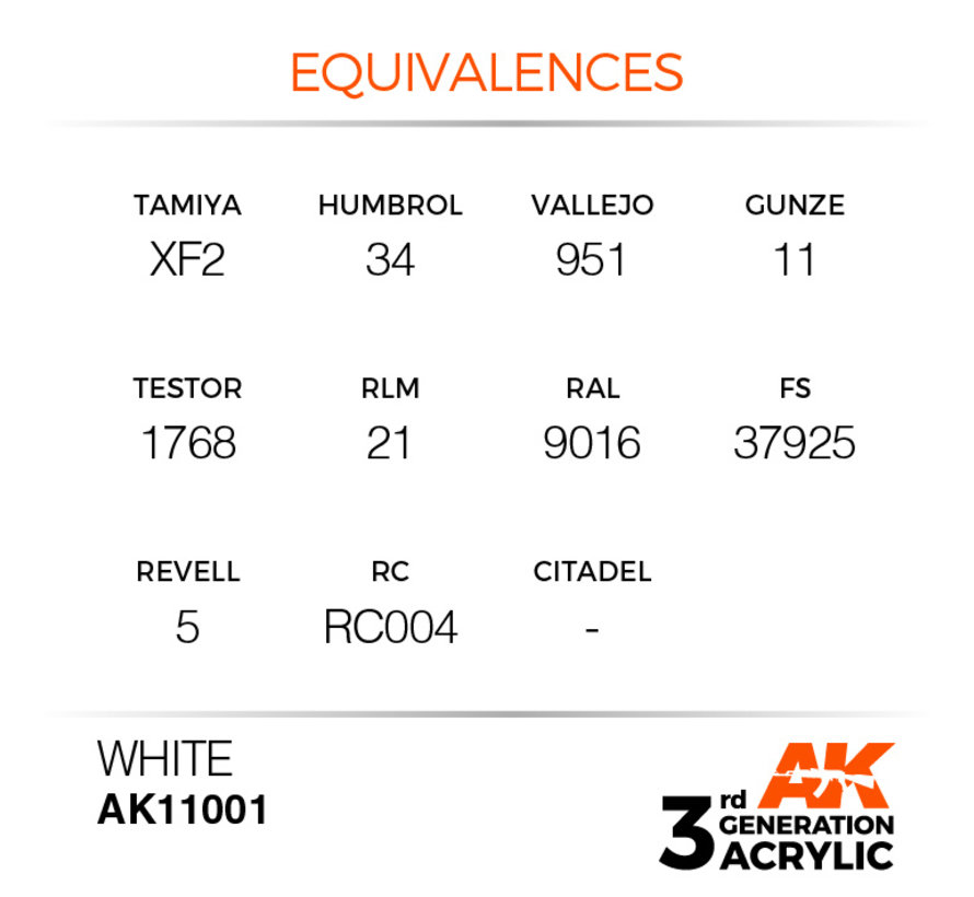 White Intense Modelling Colors - 17ml - AK11001
