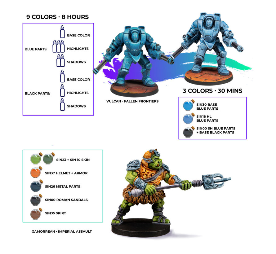 Scale 75 Dead Flesh Instant Colors - 17ml - SIN-11