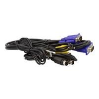 CW-OVV - Omvormer VGA naar S-Video of CVBS