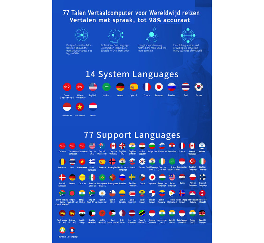 AI Slimme Vertaler PRO - Vertaalcomputer voor Gesprekken, Spraak en Tekst