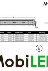 M-LED M-LED Driver series, DS42