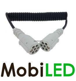 Electro-bobine à 7 cœurs de type S à 24 volts, 3,8 m
