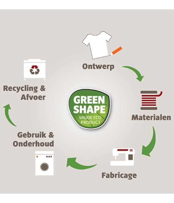 Vaude Turin L: Grote gerecyclede koffer