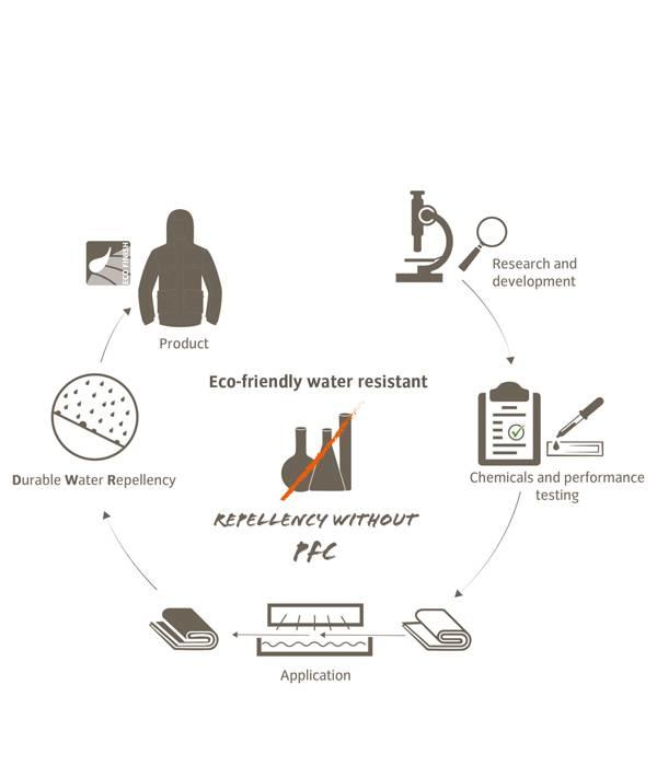 Fir: Ecologisch verantwoord geproduceerde grote rugzak